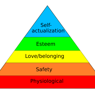 b7bad9e22b19-Maslow_s_Heirarchy_of_Needs